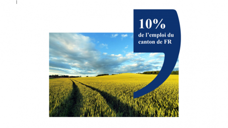 Le Canton de Fribourg, Leader du secteur agroalimentaire