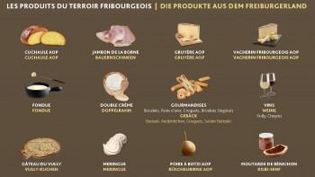 Terroir Fribourg